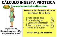 calculo necesidades y requerimientos de proteina