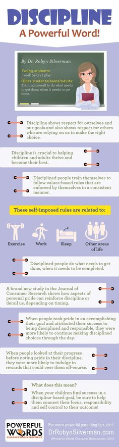 Teach Discipline | Powerful Words for Character Development