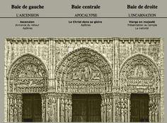 25. 1 Portail occidental de la cathédrale de Chartres