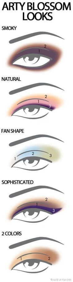 Eye shadow how-to's #eyemakeup #beautytips