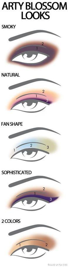Eye shadow how-to's #eyemakeup #beautytips