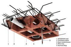 dezeen_New-waffle-slab-construction-makes-suspended-ceilings-redundant_3.jpg (468×311)