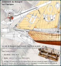 Shpountz 44-40. Détail du plan de grément. Architecte Daniel Z Bombigher. Chaque planche est un chef d'oeuvre.