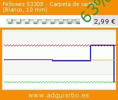 Fellowes 53308 - Carpeta de cartón (Blanco, 10 mm) (Productos de oficina). Baja 63%! Precio actual 2,99 €, el precio anterior fue de 7,99 €. https://www.adquisitio.es/fellowes/53308-carpeta-cart%C3%B3n