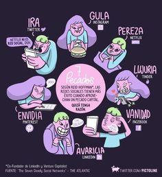 Hola: Una infografía sobreSi las Redes Sociales fueran los 7 pecados capitales. Un saludo