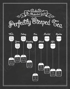 Perfectly Steeped Tea: An Illustrated Guide Print Chalkboard Sign Decor Tea Art Guide To Tea Make Tea Tea Lover Gift crafty Tee Kunst, Party Set, Kitchen Prints, Kitchen Posters, Kitchen Art, Cuppa Tea, My Cup Of Tea, How To Make Tea, Tea Recipes