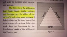 The 3 L's of a Billionaire Real Estate Agent - Leads, Listings, and Leverage - are the pillars of any successful.