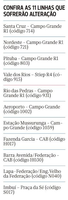 Blog do Rio Vermelho, a voz do bairro: Devido a requalificação do Rio Vermelho 11 linhas ...