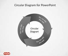 Free Circular Diagram for PowerPoint with 3 Steps is a simple circular diagram design created with shapes that you can edit in Microsoft PowerPoint