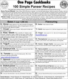 This cookbook lists 100 simple paneer curries. Paneer is first stir fried to prevent it from crumbling, and cooked with onions, tomato and s. Old Recipes, Cookbook Recipes, Indian Food Recipes, Easy Cooking, Cooking Time, Weekly Menu Planning, Stir Fry Sauce, Paneer Recipes, Innovative Ideas