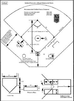 Slow Pitch Softball Field Diagram Below is a diagram of a slow ...