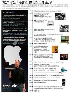 infographics '혁신의 상징, IT 큰별' 스티브 잡스, 그가 남긴 것