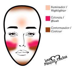 Long Face Makeup Tips: How Contour a Long Face Face Contouring, Contour Makeup, Contouring And Highlighting, Face Makeup Tips, How To Apply Makeup, Beauty Makeup, Hair Makeup, Long Face Contour, Oblong Face Shape