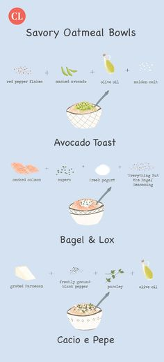 Oatmeal is one of the healthiest ways to start a day. But day after day, it can get boring. Try these nutritious sweet and savory topping combos to revitalize your breakfast routine. Healthy Foods To Make, Healthy Food List, Food To Make, Healthy Recipes, Healthy Meals, Savory Oatmeal Recipes, Oats Recipes, University Of Georgia, Pcos