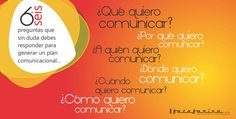 6 preguntas que debes responder para generar un plan comunicacional...