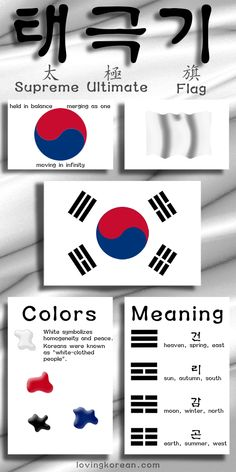 South Korean flag infographics meaning