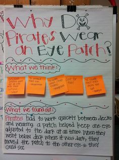 Love the idea of weekly question and answer board at circle time.
