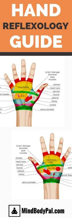 Learn hand reflexology and how to do it! Ultimate hand reflexology guide. #reflexology #hand #massage