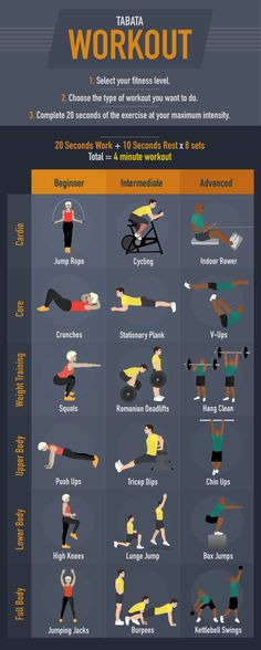 Tabata Workout - Tabata is an Explosive and Efficient Workout