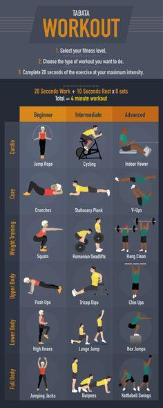 Tabla de ejercicios del método Tabata #Ejercicios
