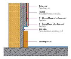 design detailing for Clayworks applications: