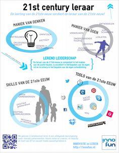 21st century leraar - De leerling van de 21ste eeuw verdient de leraar van de 21ste eeuw! Wat moeten leerlingen nu leren voor de toekomst?