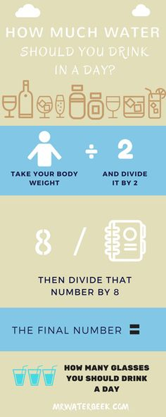 How Much Water Should You Drink? How much water should i drink per day calculator? How much water should you drink in one day? How much water should i drink each day calculator. Infographic.