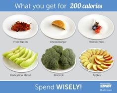 So you've got 200 calories. How are you going to spend them?! #12WBT