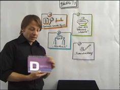 bikablo® 2.0 - Visuelles Wörterbuch mit neuen Bildern für Meeting, Training und Learning