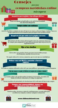 Consejos para unas compras en Navidad seguras