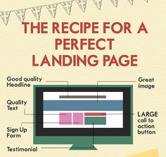 The Recipe for a Perfect Landing Page [Infographic] #landingpages #infographic