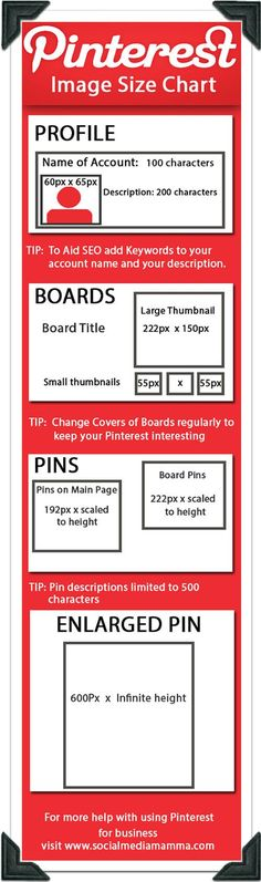 Pinterest Image sizes infographic social media marketing www.socialmediamamma.com Pinterest for business