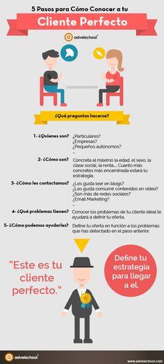 5 Pasos para Conocer a tu Cliente Perfecto