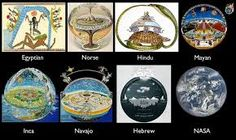 Image result for hindu flat earth