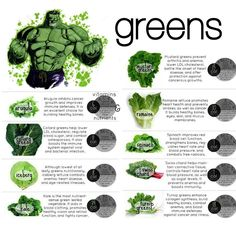 Benefits of Liquid Green Smoothie Bodybuilding Diet for the Lean Body.