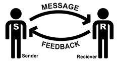 Effective communication part 1
