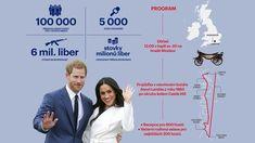 INFOGRAFIKA DNE: Královská svatba Harryho a Meghan. Pohádka pro statisíce i vítaný stimul pro ekonomiku Castle, Castles