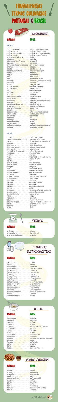 osteopath fogyni)