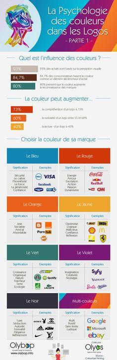 Quelle est la signification des couleurs dans les logos ? - #Olybop
