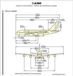 Airbus A380 dimensions