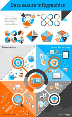 data protection infographic - Google Search