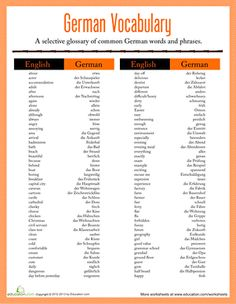 Free Use this mini English-to-German and German-to-English dictionary as a resource while you learn German.