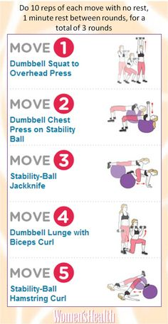 Quick workout that requires only a pair of dumbbells and a stability ball