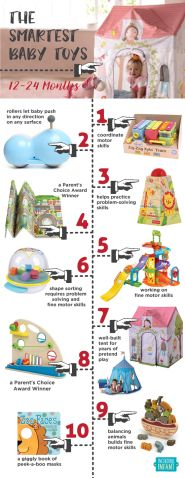 The Best Baby Toys for 12-24 Month Olds