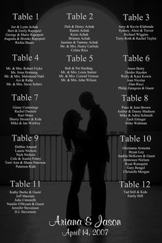 Idea to show guests what table that are at at the reception and I know JUST what picture we could use <3