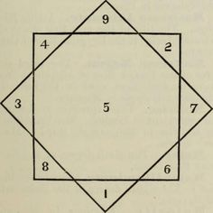 "Image from page 498 of ""An encyclopaedia of freemasonry and its kindred sciences : comprising the whole range of arts, sciences and literature as connected with the institution"" (1887) 