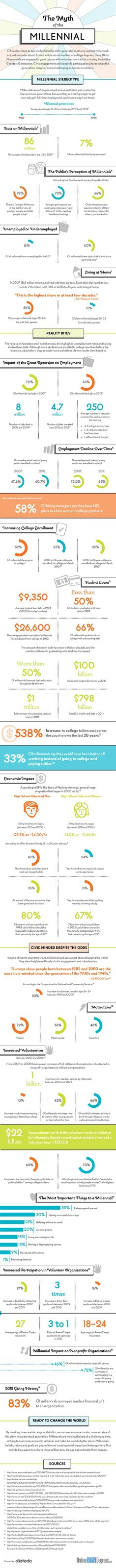 """Because every job is temporary"" -- the reality for Millennials -- great infographic"