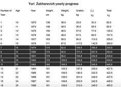 zakharevich_chart.jpg 625×453 pixels