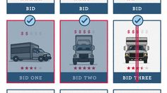 NorthAmerican Van Lines- Executive Moving Systems Moving And Storage, Van, Vans