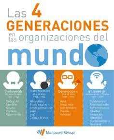 Conoce y descarga nuestros estudios en: http://www.manpowergroup.com.mx/index.php/estudios/estudios-e-investigaciones
